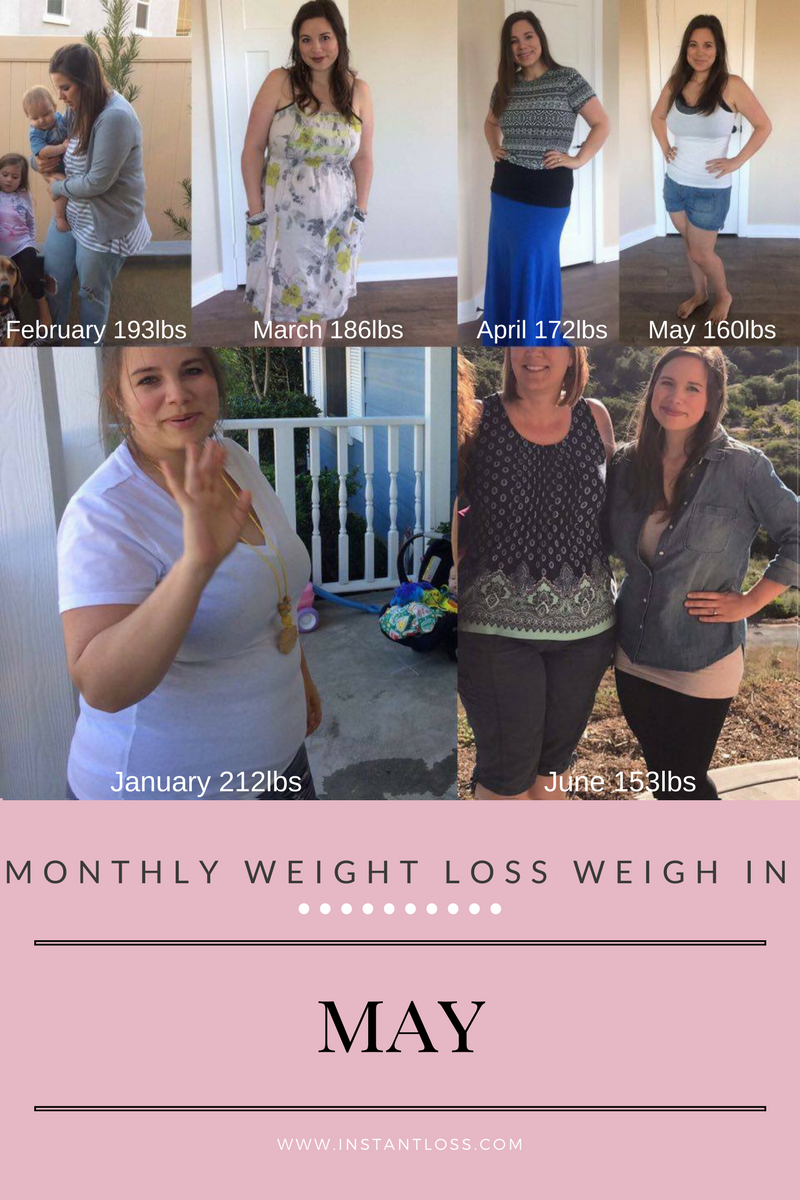 Weight Loss Weigh In {May} - Instant Loss - Conveniently ...